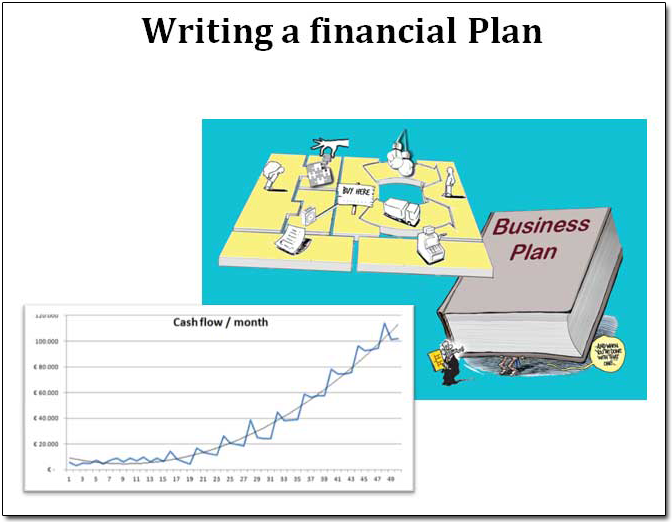 Manual Financial Planning
