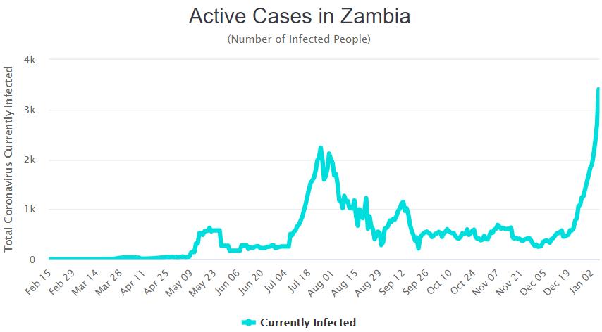 active-cases-20210107