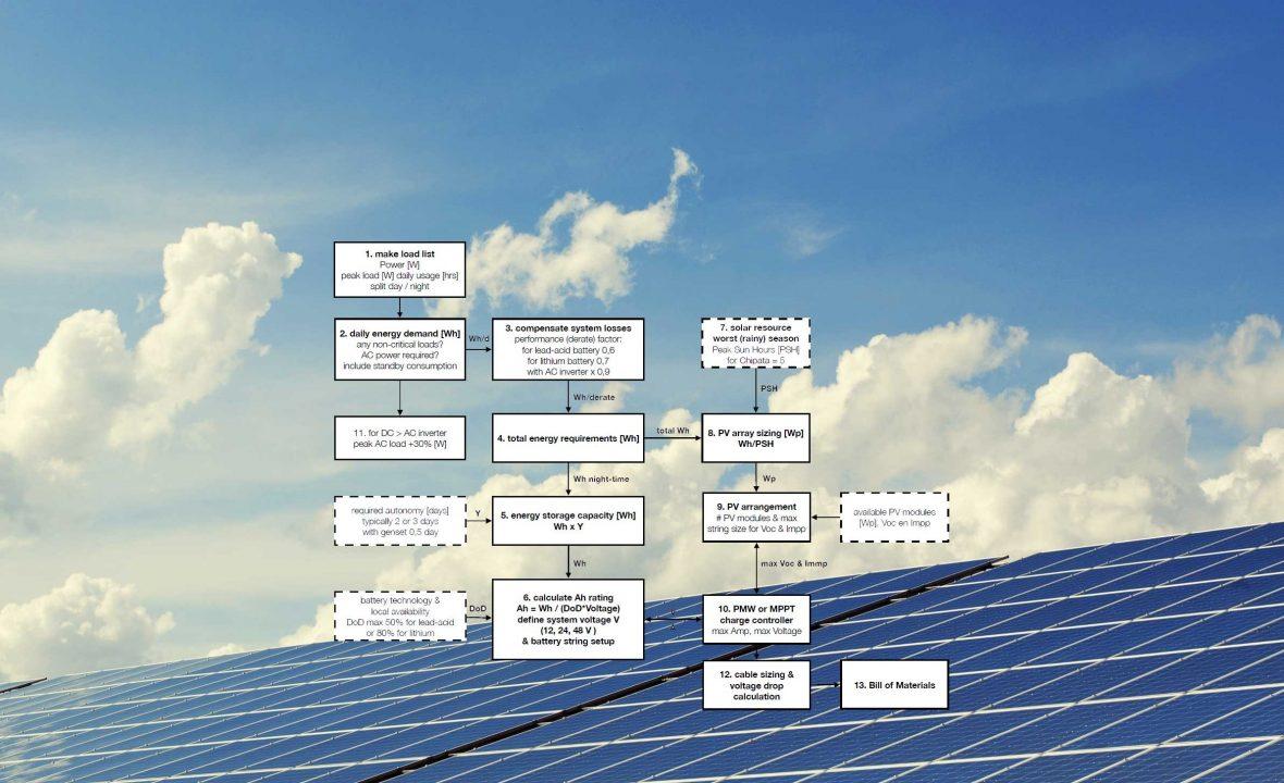 solardesign
